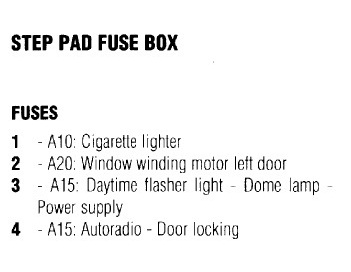 Name:  Front Fuse Box Luggage Compartment 003b.jpg Views: 715 Size:  22.7 KB