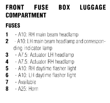 Name:  Front Fuse Box Luggage Compartment 001.jpg Views: 764 Size:  34.6 KB